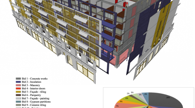 Pre-Construction Services And Integrated BIM Design - Bexel